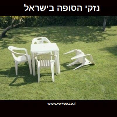 נזקי הסופה בישראל